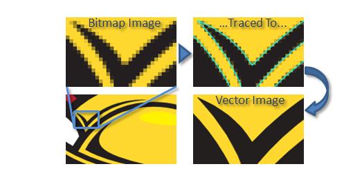 vectorization_explanation